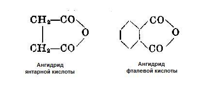 Ангидриды кислот