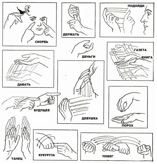 Знаки жестового языка индейцев