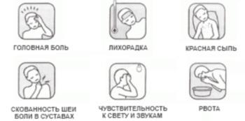 Менингококовая инфекция